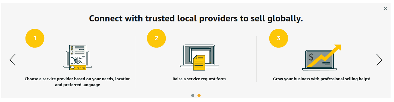 What is the Amazon Service Provider Network